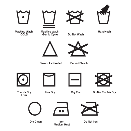 Laundry Symbols Legend Wall Decal