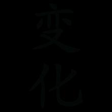 change chinese symbol wall art decal